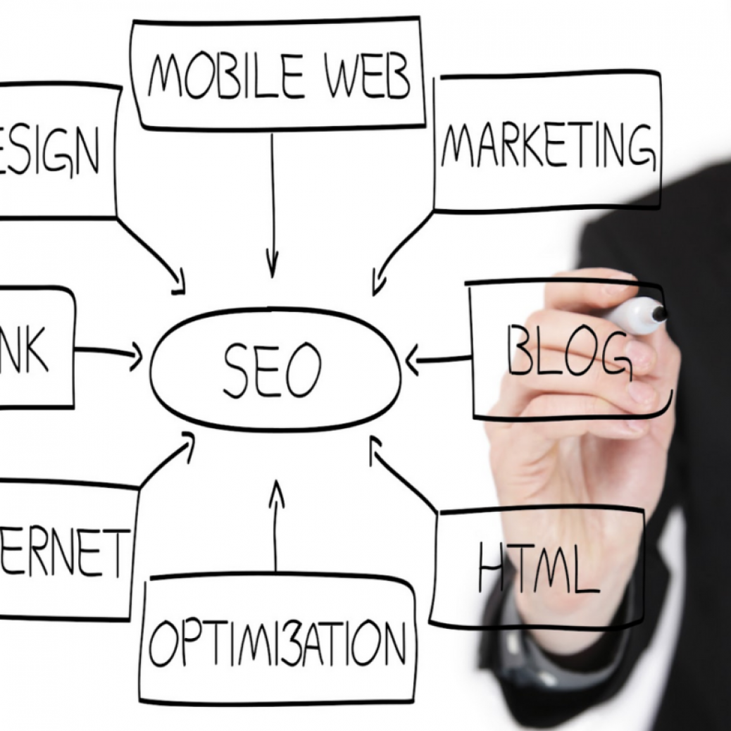 Wat is SEO wat is linkbuilding